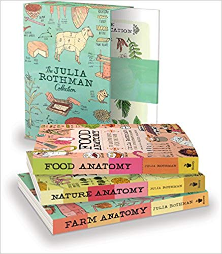 julia rothman collection